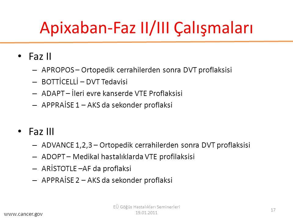 Apixaban-Faz II/III Çalışmaları