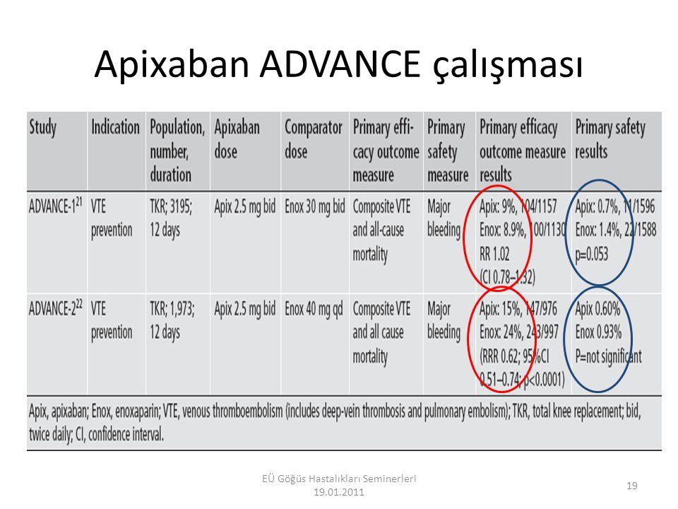 Apixaban ADVANCE çalışması