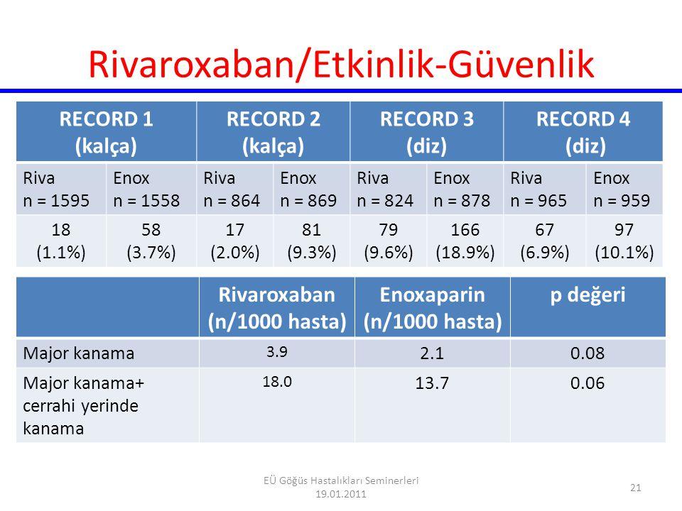 Rivaroxaban/Etkinlik-Güvenlik