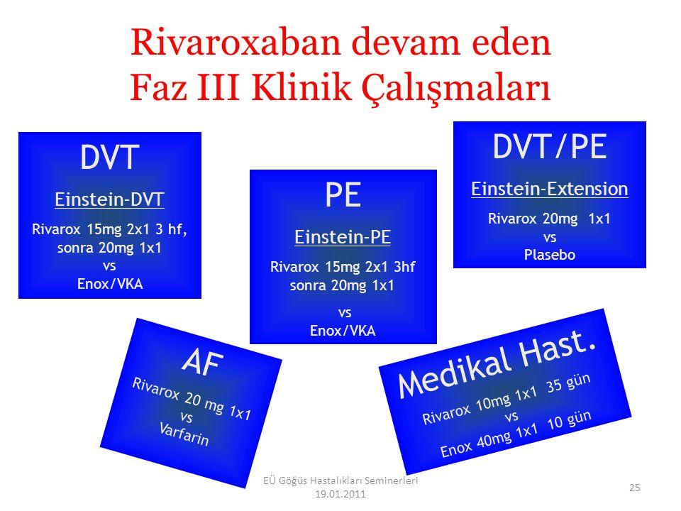 Rivaroxaban devam eden Faz III Klinik Çalışmaları
