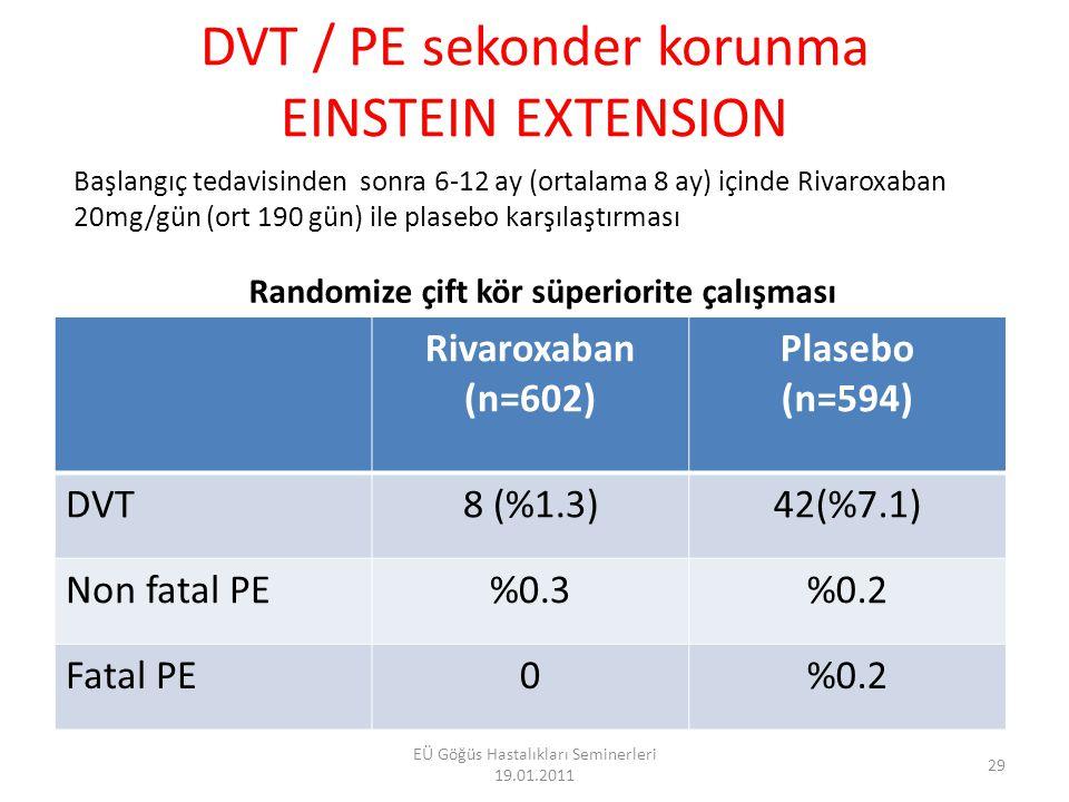 DVT / PE sekonder korunma EINSTEIN EXTENSION