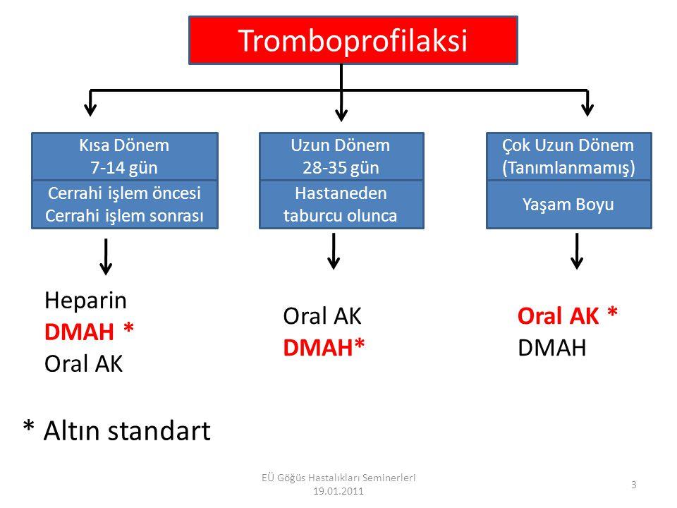 Tromboprofilaksi * Altın standart Heparin DMAH * Oral AK Oral AK DMAH*