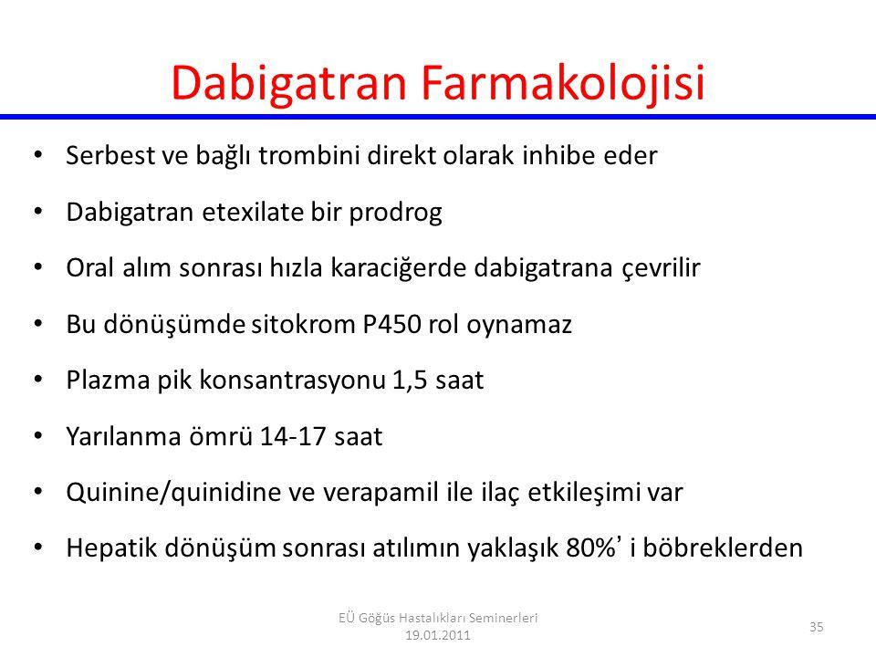 Dabigatran Farmakolojisi