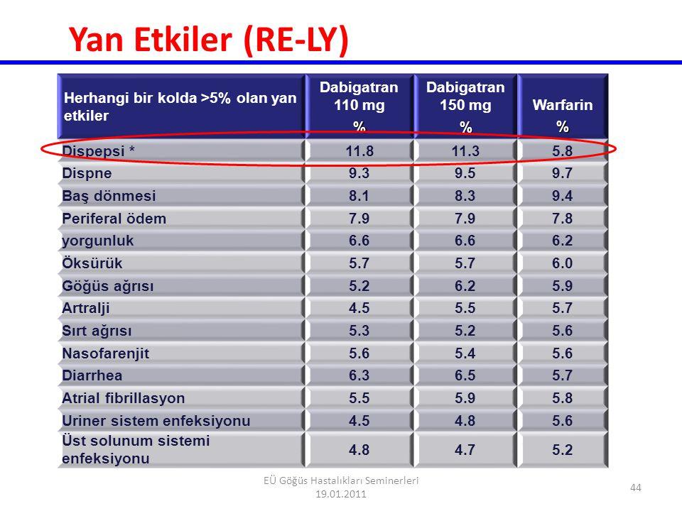 EÜ Göğüs Hastalıkları Seminerleri 19.01.2011