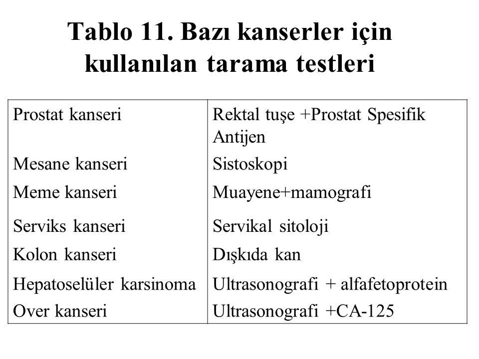 Tablo 11. Bazı kanserler için kullanılan tarama testleri