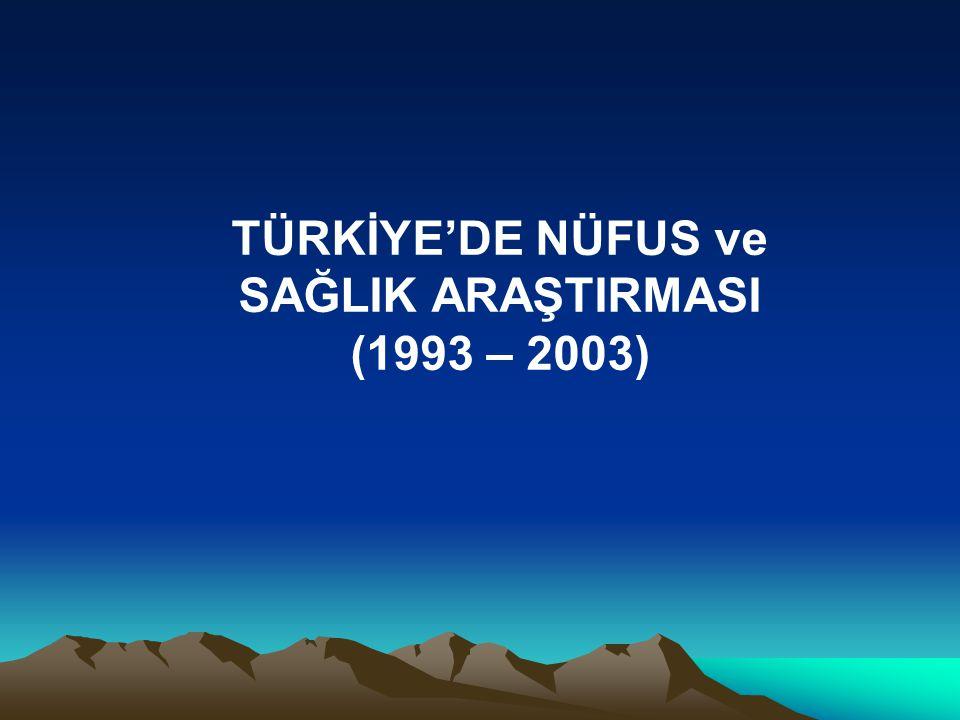 TÜRKİYE'DE NÜFUS ve SAĞLIK ARAŞTIRMASI (1993 – 2003)