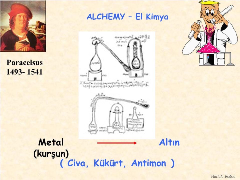 Metal (kurşun) Altın ( Civa, Kükürt, Antimon )