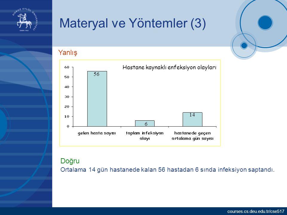 Materyal ve Yöntemler (3)
