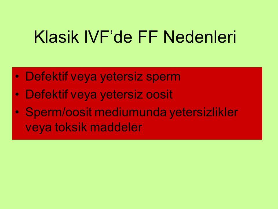 Klasik IVF'de FF Nedenleri