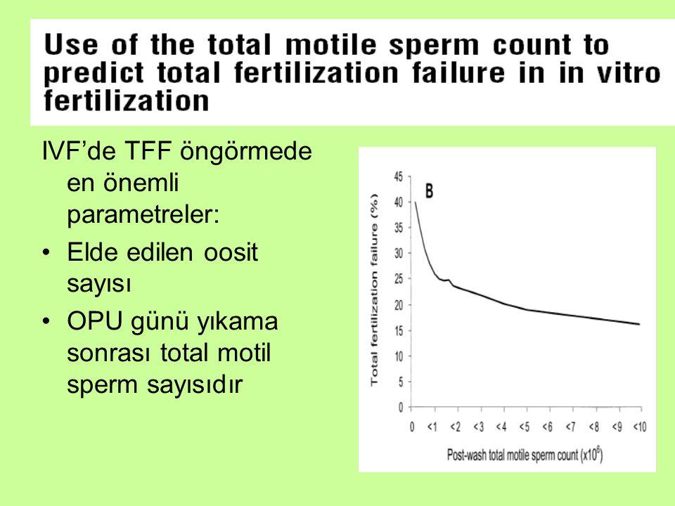 IVF'de TFF öngörmede en önemli parametreler: