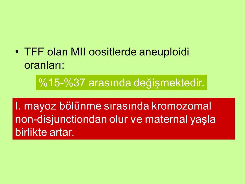 TFF olan MII oositlerde aneuploidi oranları: