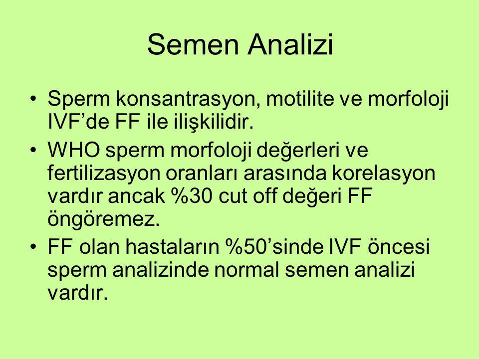 Semen Analizi Sperm konsantrasyon, motilite ve morfoloji IVF'de FF ile ilişkilidir.