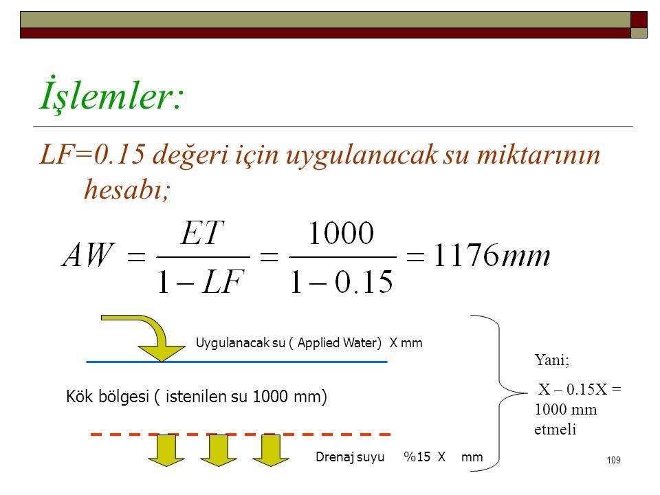 İşlemler: LF=0.15 değeri için uygulanacak su miktarının hesabı; Yani;