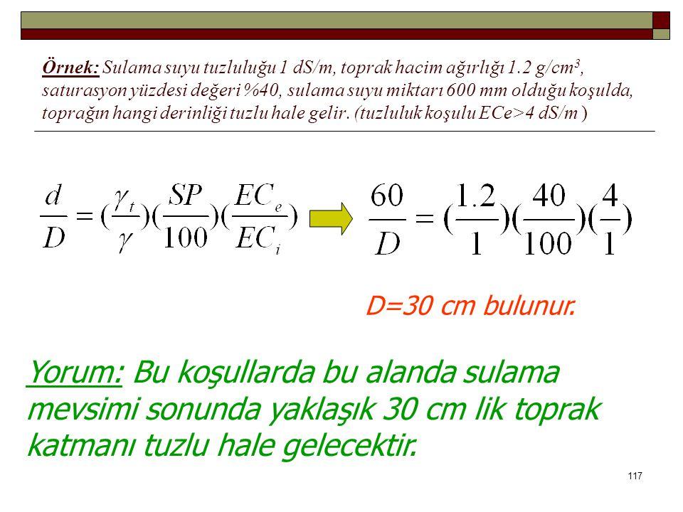 Örnek: Sulama suyu tuzluluğu 1 dS/m, toprak hacim ağırlığı 1