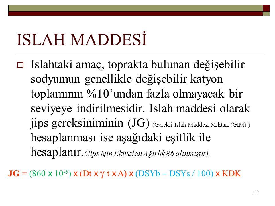 ISLAH MADDESİ