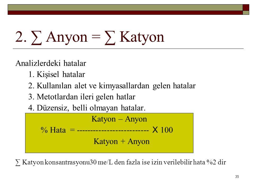 2. ∑ Anyon = ∑ Katyon Analizlerdeki hatalar 1. Kişisel hatalar