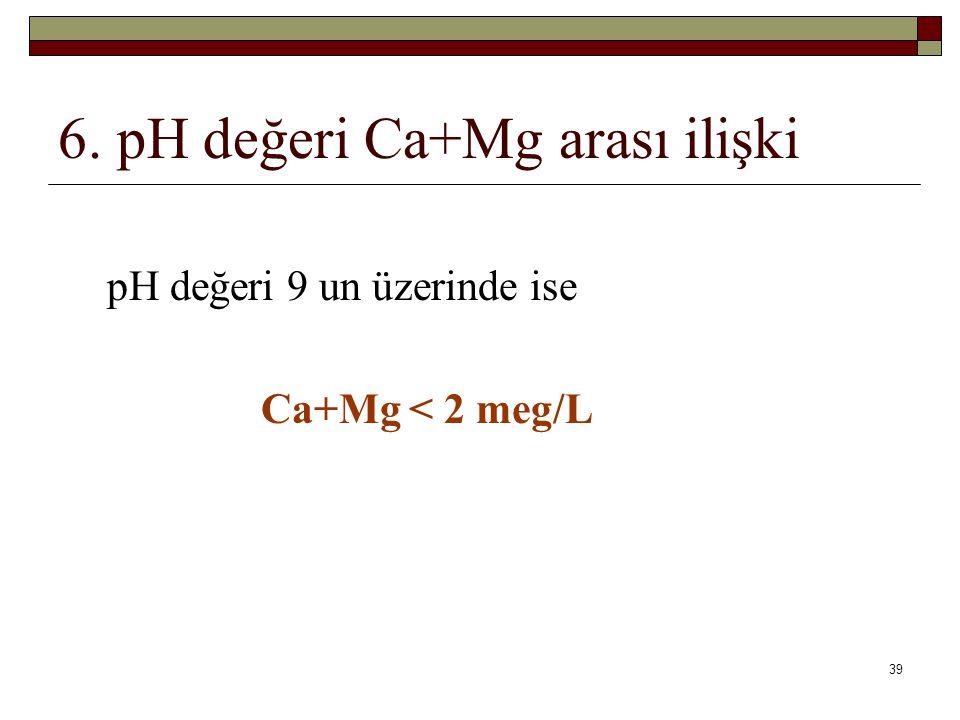 6. pH değeri Ca+Mg arası ilişki