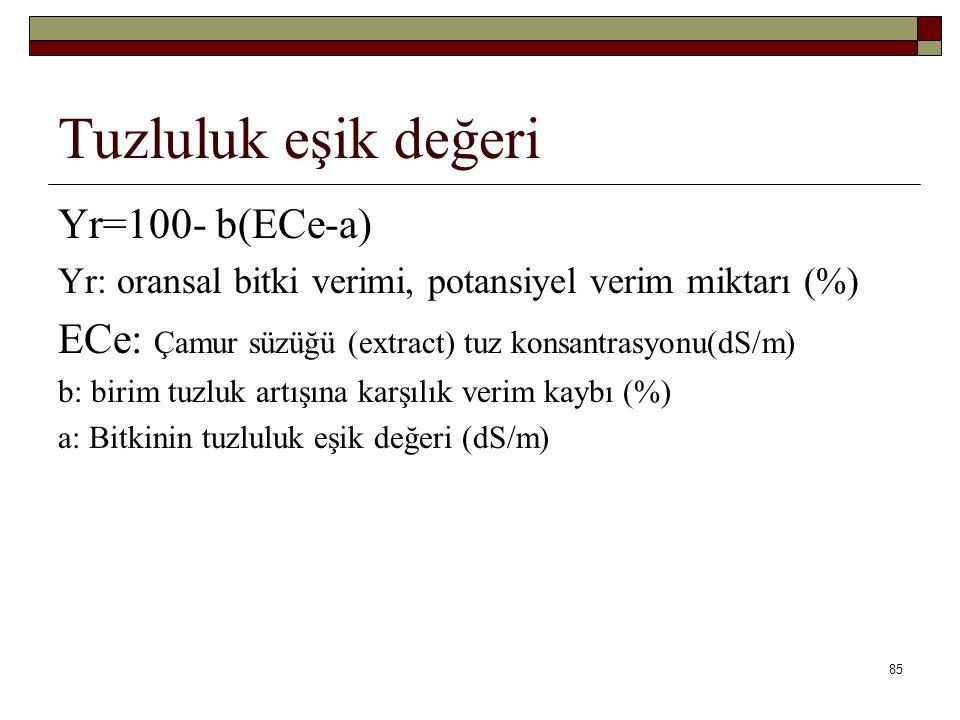 Tuzluluk eşik değeri Yr=100- b(ECe-a)