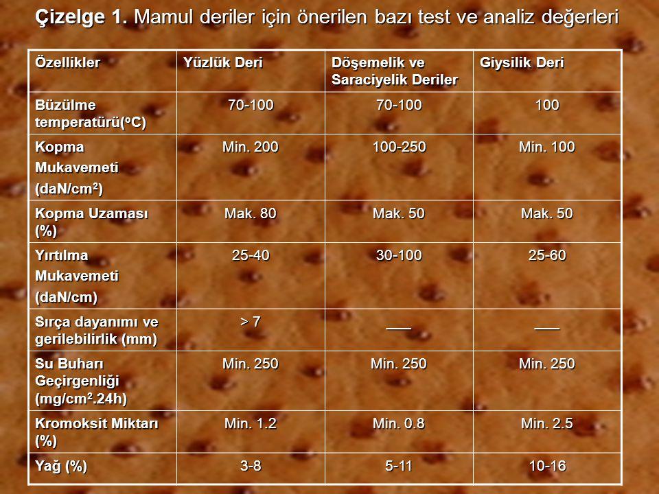 Çizelge 1. Mamul deriler için önerilen bazı test ve analiz değerleri