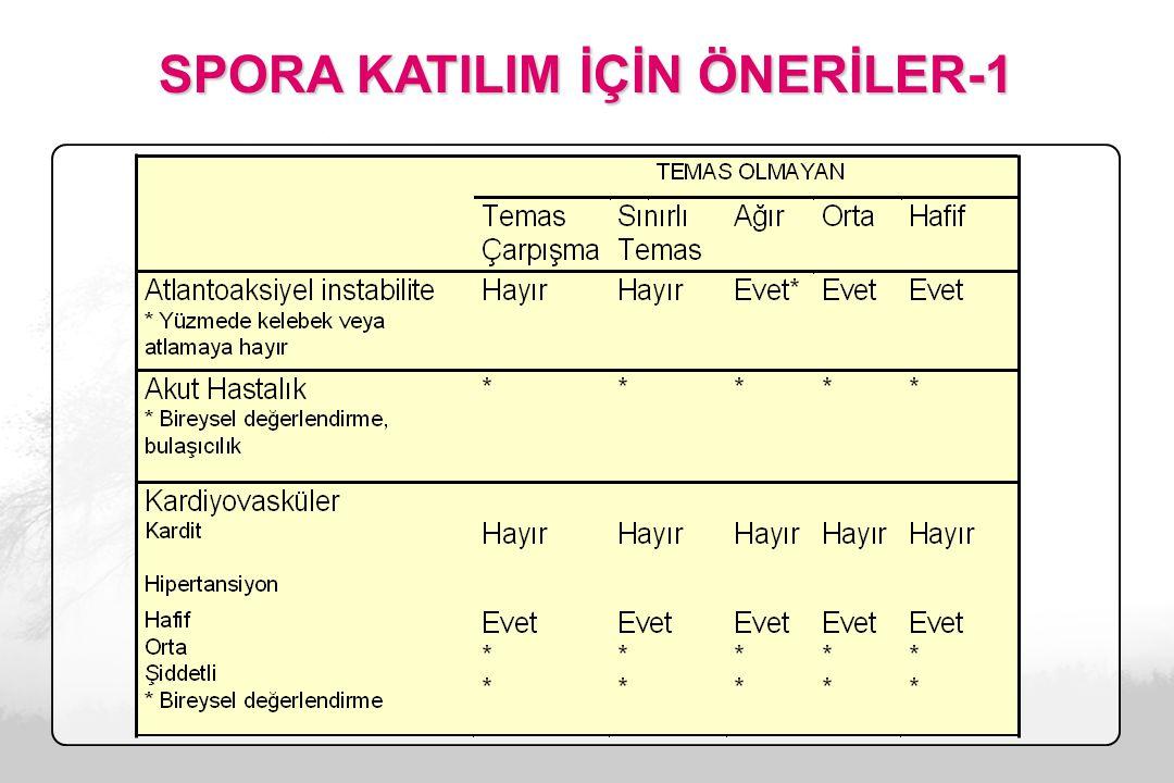SPORA KATILIM İÇİN ÖNERİLER-1