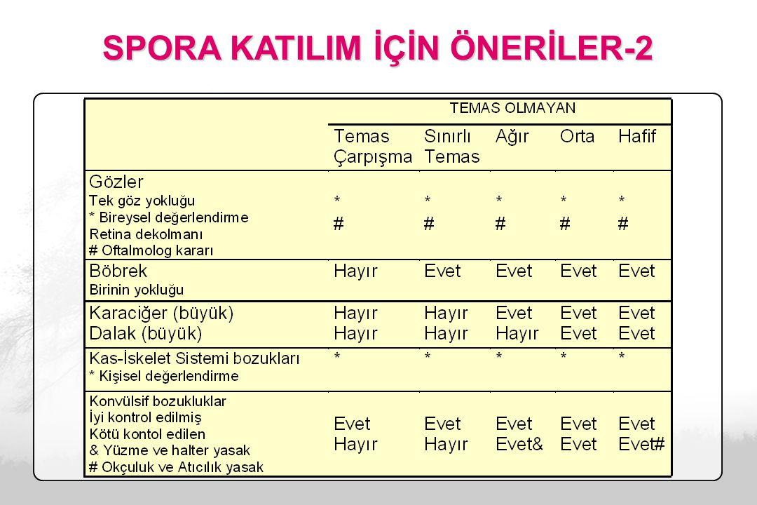 SPORA KATILIM İÇİN ÖNERİLER-2