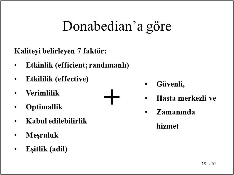 + Donabedian'a göre Kaliteyi belirleyen 7 faktör: