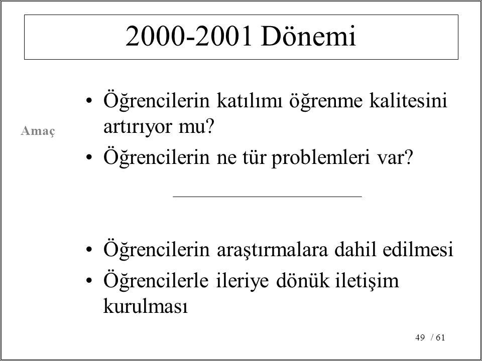 2000-2001 Dönemi Öğrencilerin katılımı öğrenme kalitesini artırıyor mu Öğrencilerin ne tür problemleri var
