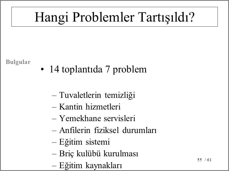 Hangi Problemler Tartışıldı