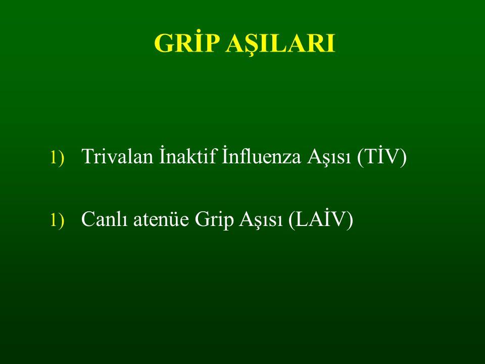 GRİP AŞILARI Trivalan İnaktif İnfluenza Aşısı (TİV)