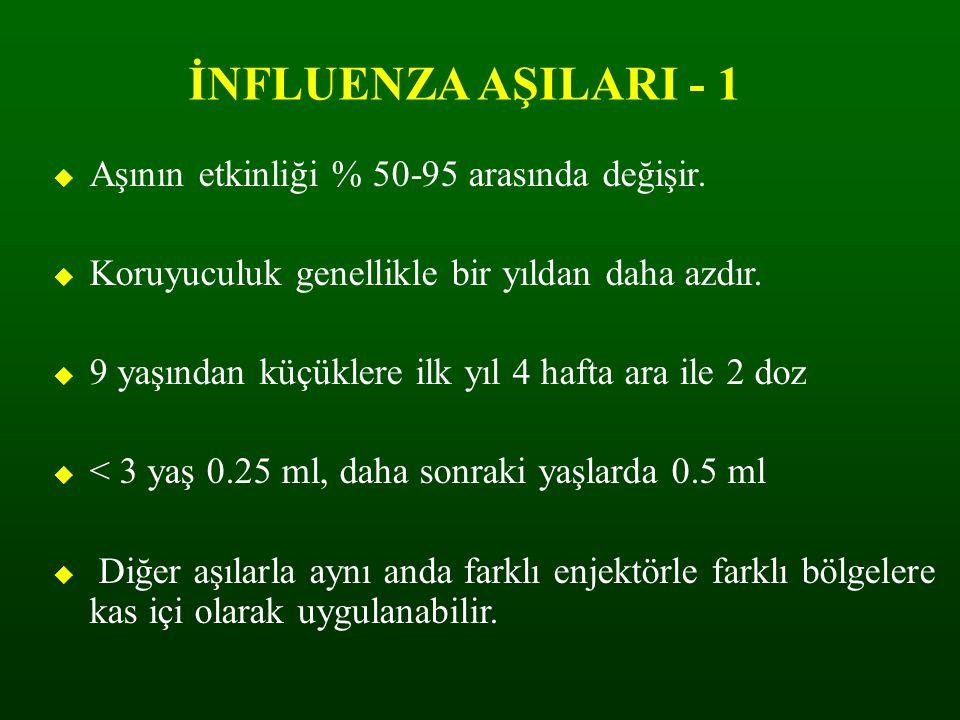İNFLUENZA AŞILARI - 1 Aşının etkinliği % 50-95 arasında değişir.