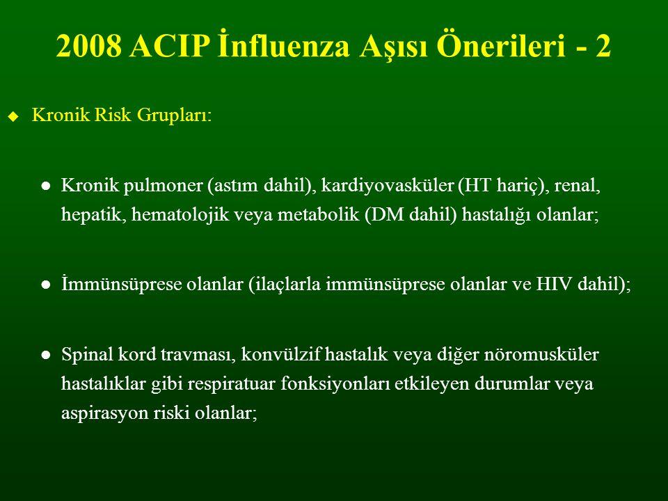 2008 ACIP İnfluenza Aşısı Önerileri - 2