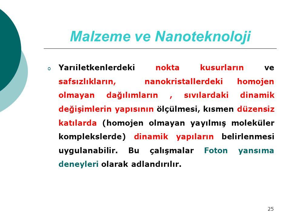 Malzeme ve Nanoteknoloji