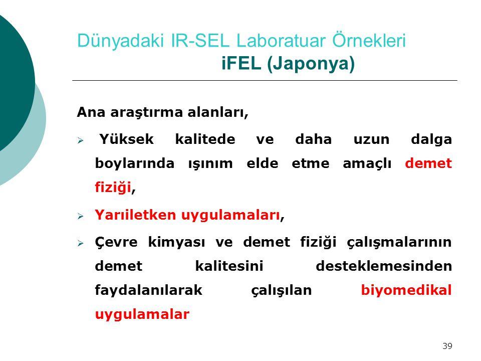 Dünyadaki IR-SEL Laboratuar Örnekleri iFEL (Japonya)