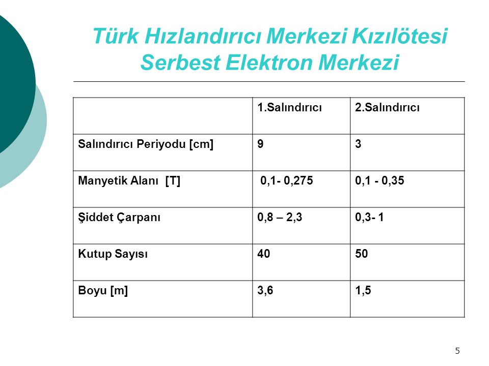 Türk Hızlandırıcı Merkezi Kızılötesi Serbest Elektron Merkezi
