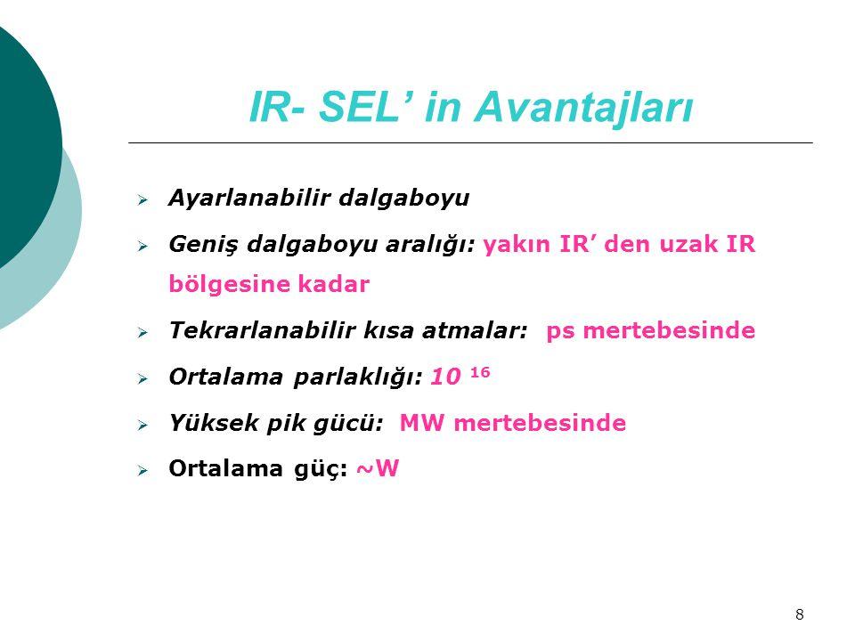 IR- SEL' in Avantajları