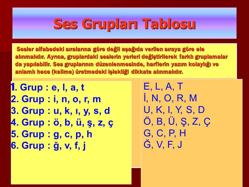 Ses Grupları Tablosu 1 E, L, A, T 1. Grup : e, l, a, t İ, N, O, R, M