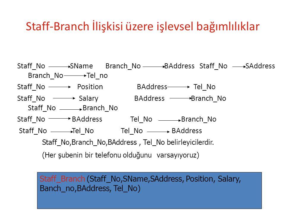 Staff-Branch İlişkisi üzere işlevsel bağımlılıklar