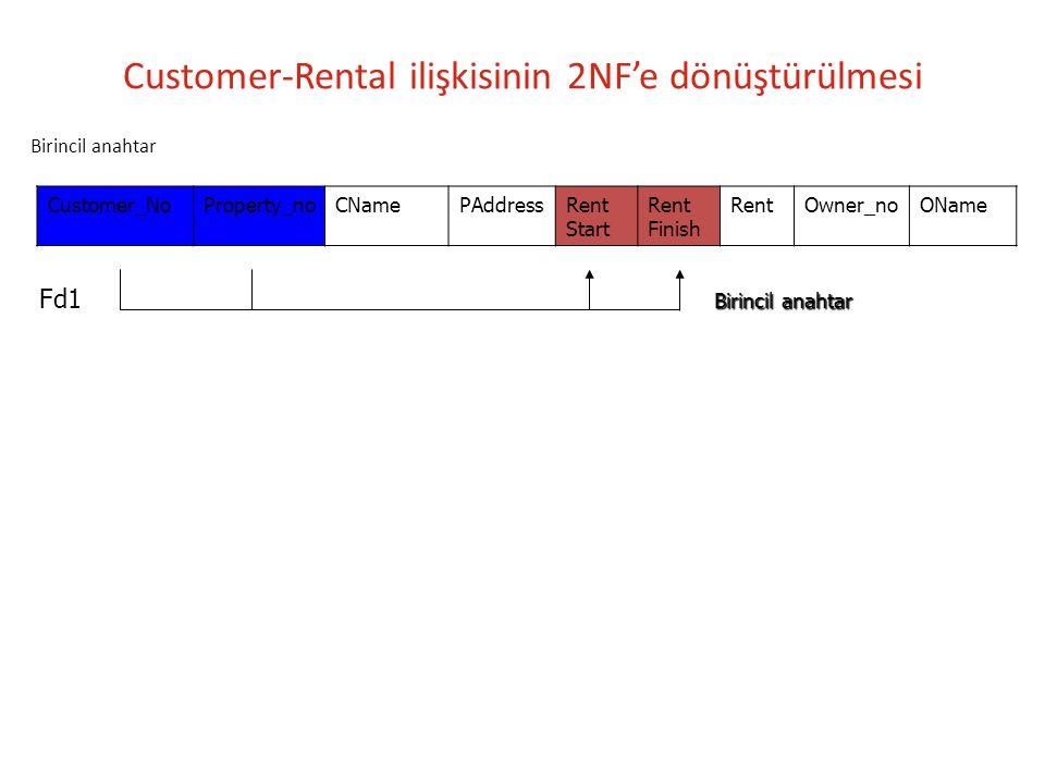 Customer-Rental ilişkisinin 2NF'e dönüştürülmesi