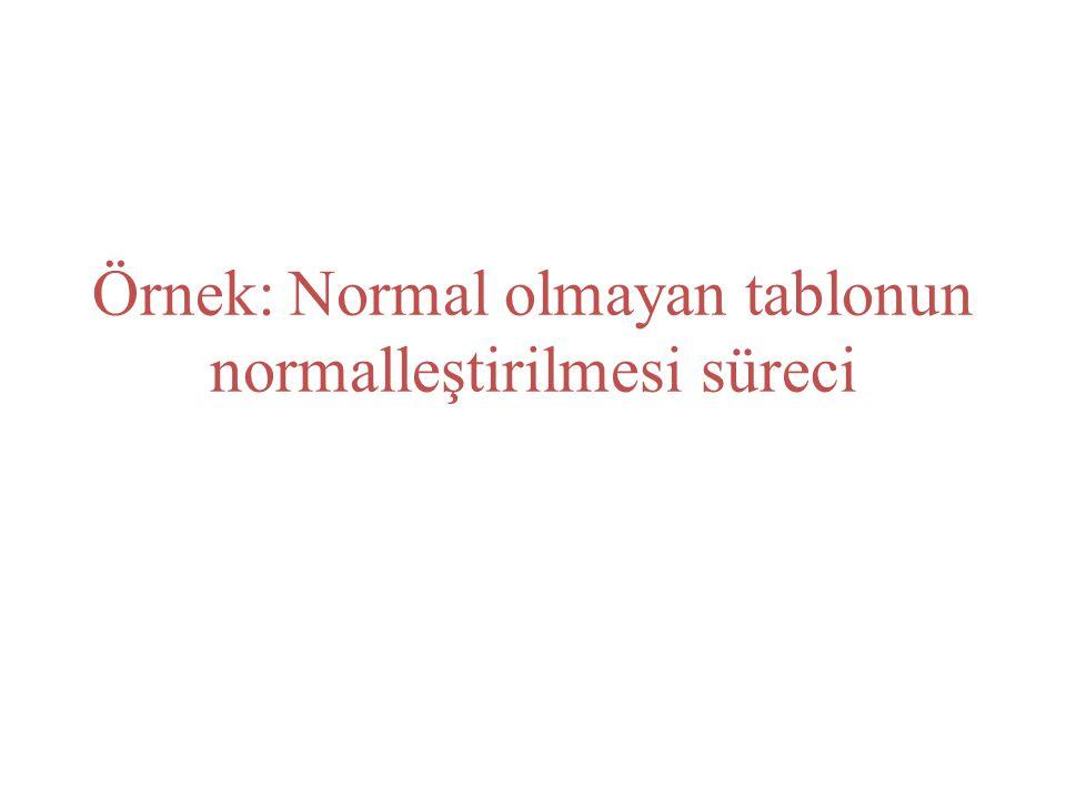 Örnek: Normal olmayan tablonun normalleştirilmesi süreci