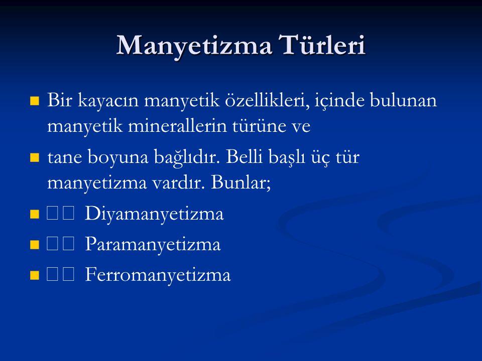 Manyetizma Türleri Bir kayacın manyetik özellikleri, içinde bulunan manyetik minerallerin türüne ve.