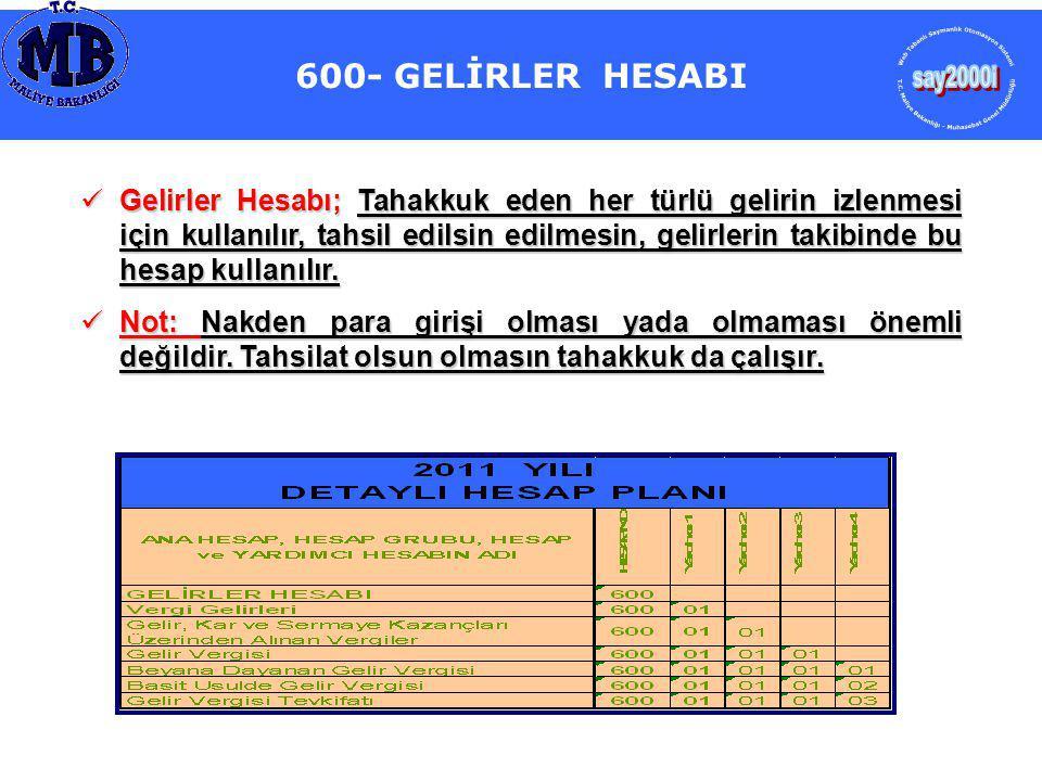 600- GELİRLER HESABI ANKARA DEFTERDARLIĞI Muhasebe Denetmenliği. say2000i. Web Tabanlı Saymanlık Otomasyon Sistemi.