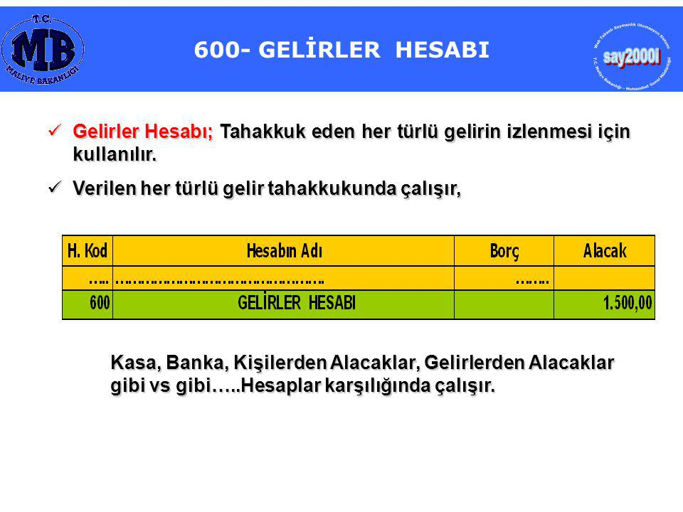810- BÜTÇE GELİRLERİNDEN RET VE İADELER HESABI