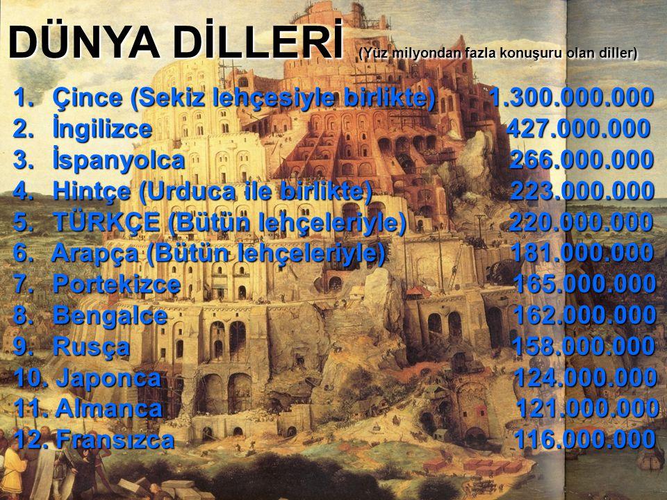 DÜNYA DİLLERİ (Yüz milyondan fazla konuşuru olan diller)