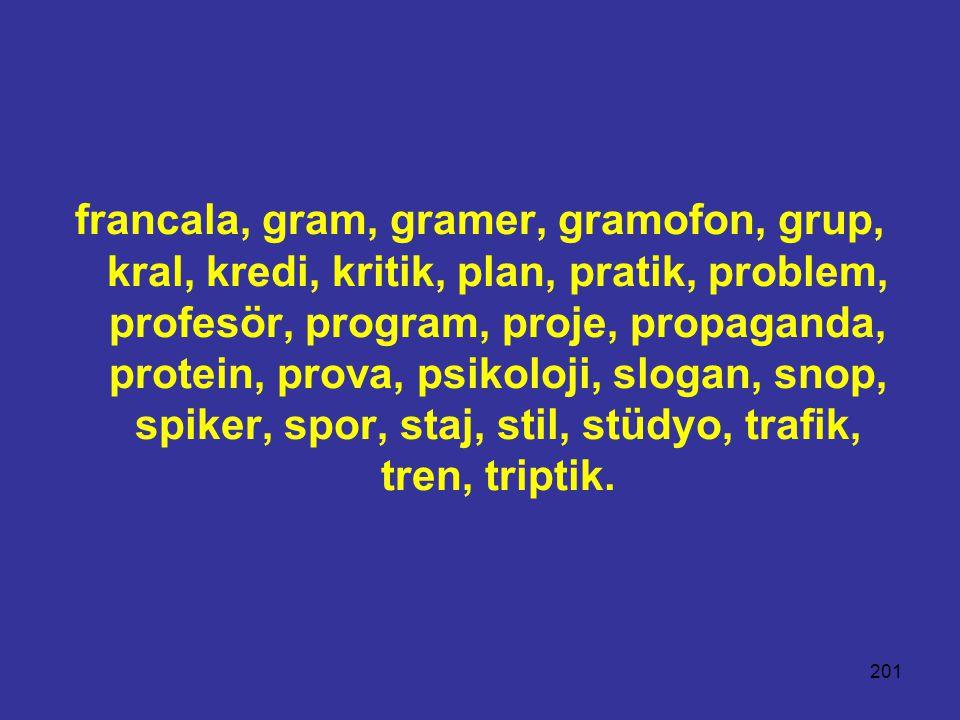 francala, gram, gramer, gramofon, grup, kral, kredi, kritik, plan, pratik, problem, profesör, program, proje, propaganda, protein, prova, psikoloji, slogan, snop, spiker, spor, staj, stil, stüdyo, trafik, tren, triptik.