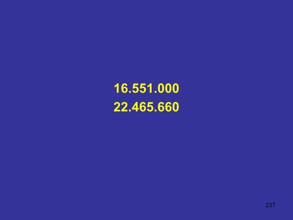 16.551.000 22.465.660
