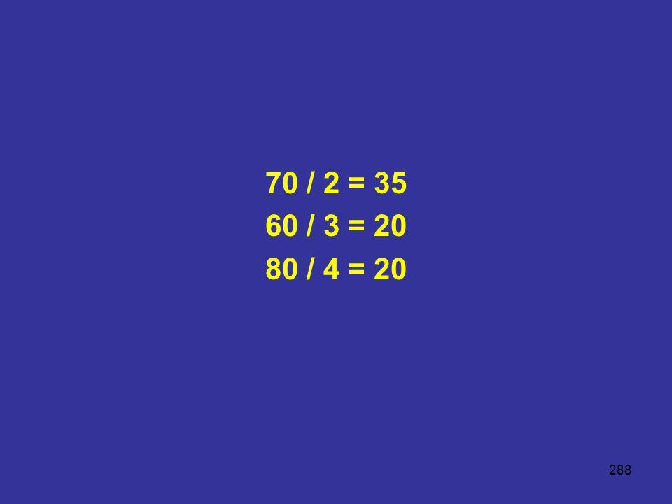 70 / 2 = 35 60 / 3 = 20 80 / 4 = 20