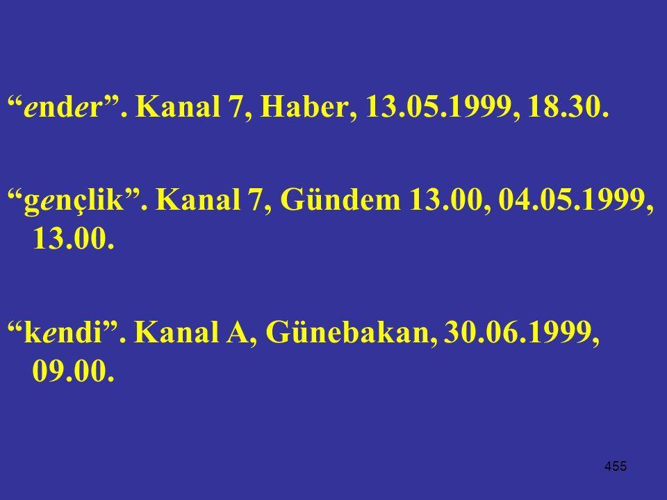 ender . Kanal 7, Haber, 13.05.1999, 18.30. gençlik .