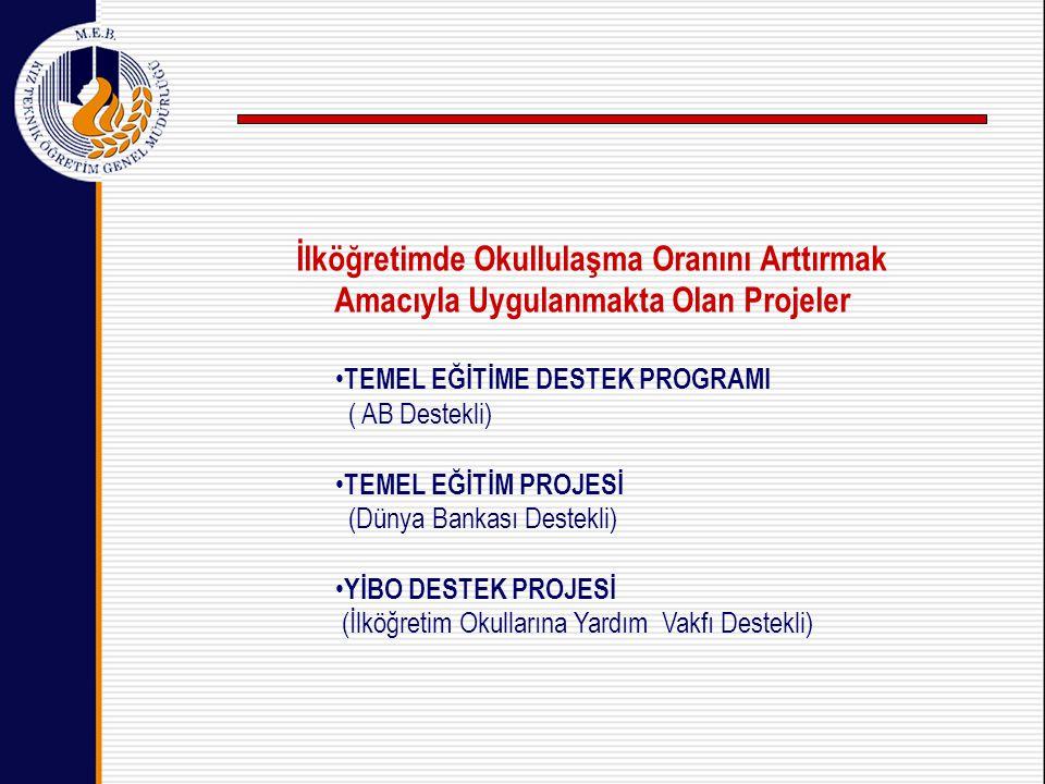 TEMEL EĞİTİME DESTEK PROGRAMI ( AB Destekli) TEMEL EĞİTİM PROJESİ
