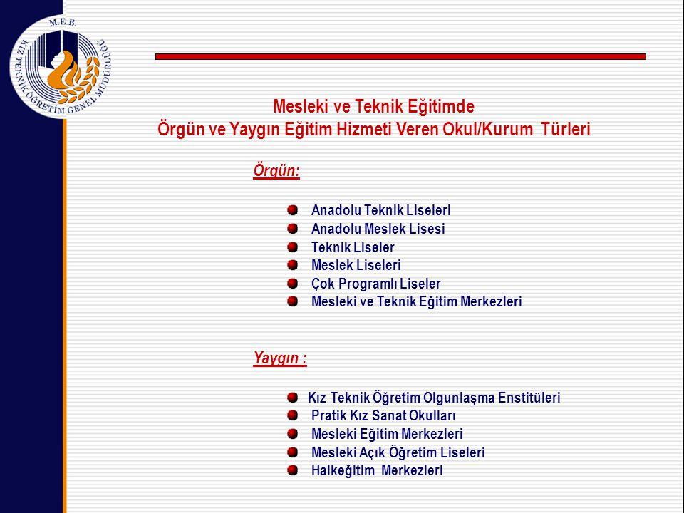 Mesleki ve Teknik Eğitimde