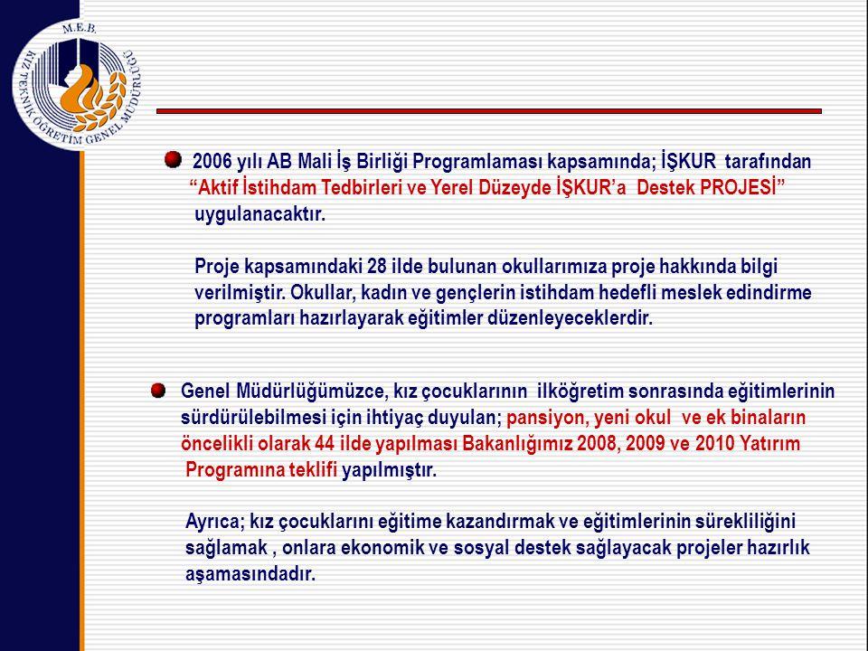 2006 yılı AB Mali İş Birliği Programlaması kapsamında; İŞKUR tarafından